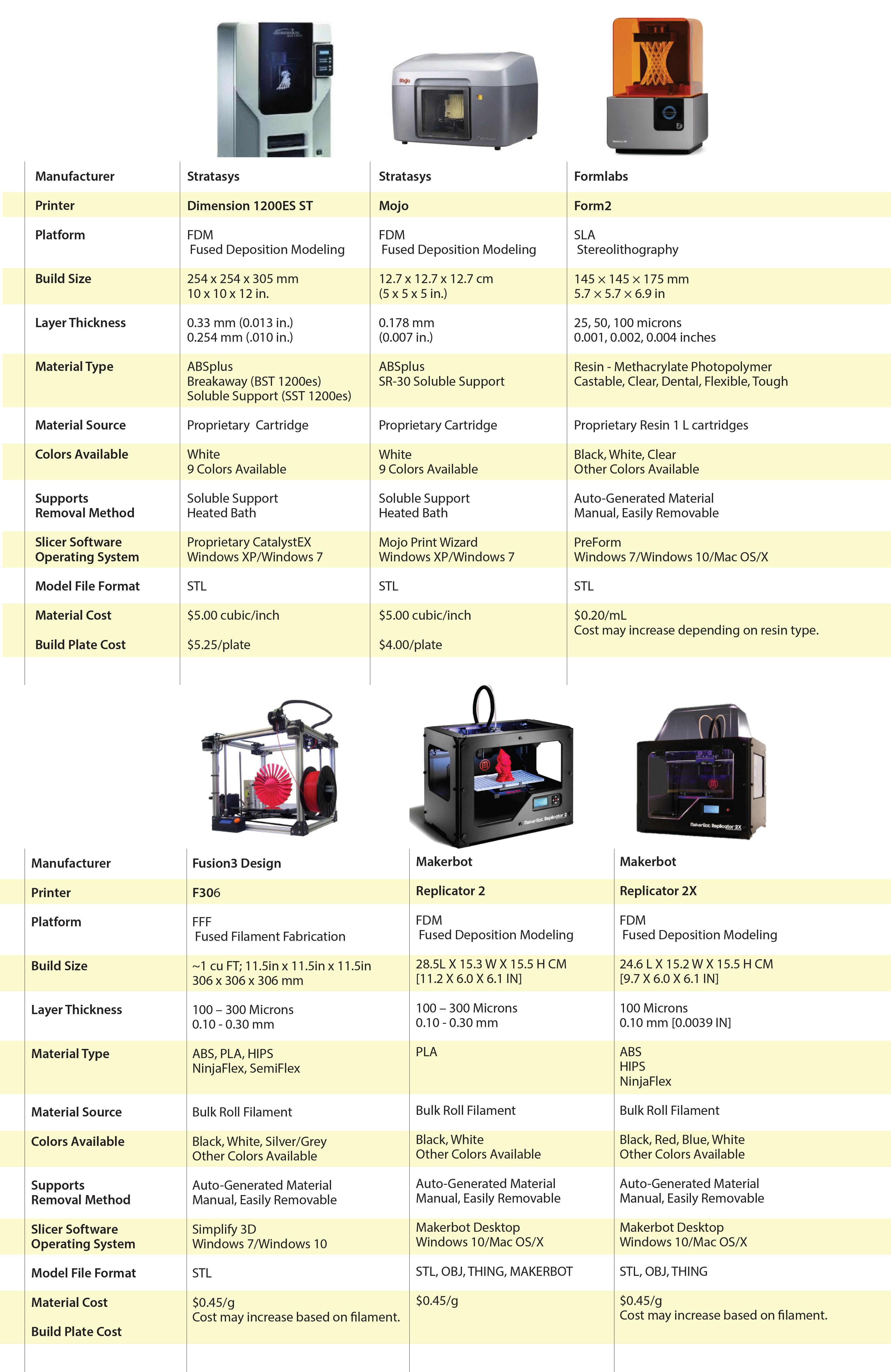 3d-printer-info-sheet-11x17