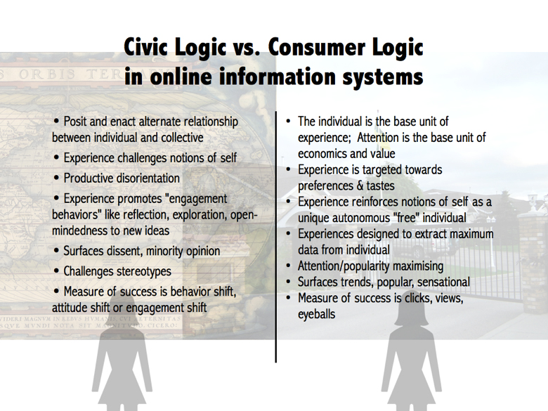 A comparison of Civic Logic vs. Consumer Logic