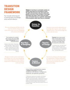td-framework2
